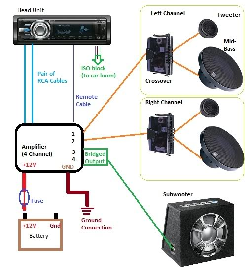 Famous Simple Car Sound System Pictures - Electrical Diagram Ideas ...